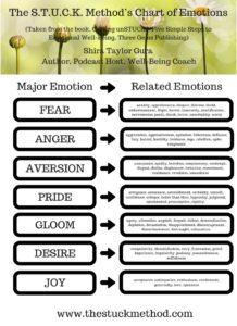 Emotions (1)